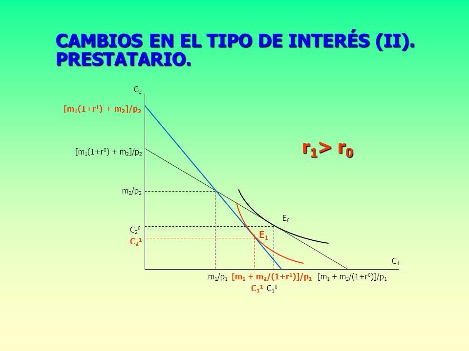CAMBIOS EN EL TIPO DE INTERÉS (II). PRESTATARIO.