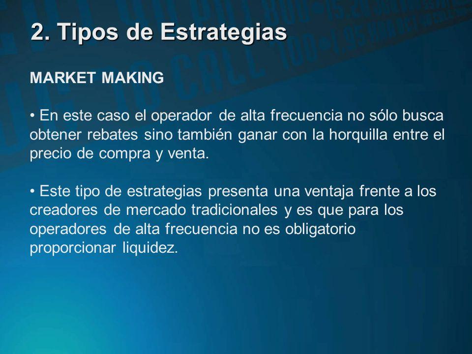2. Tipos de Estrategias MARKET MAKING