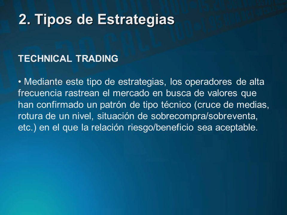 2. Tipos de Estrategias TECHNICAL TRADING