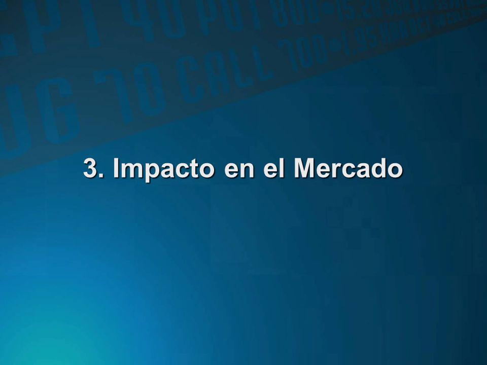 3. Impacto en el Mercado