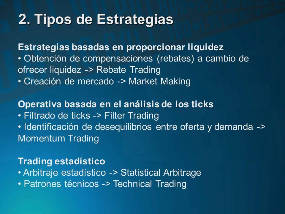 2. Tipos de Estrategias Estrategias basadas en proporcionar liquidez