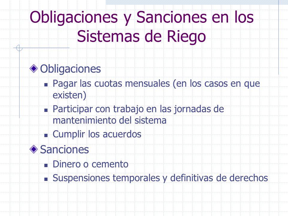 Obligaciones y Sanciones en los Sistemas de Riego