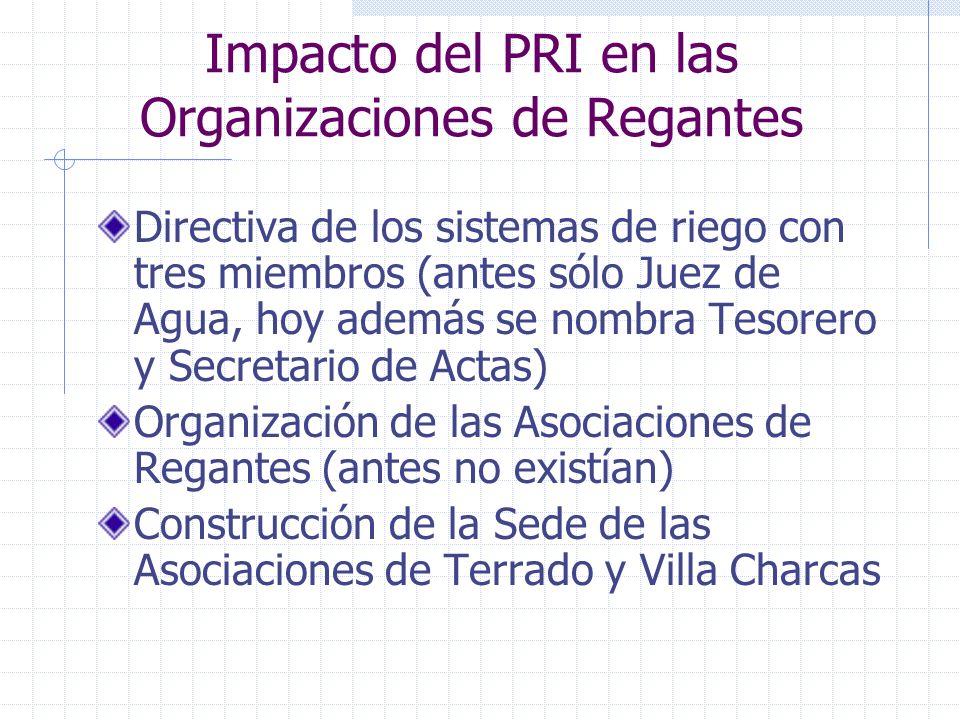 Impacto del PRI en las Organizaciones de Regantes