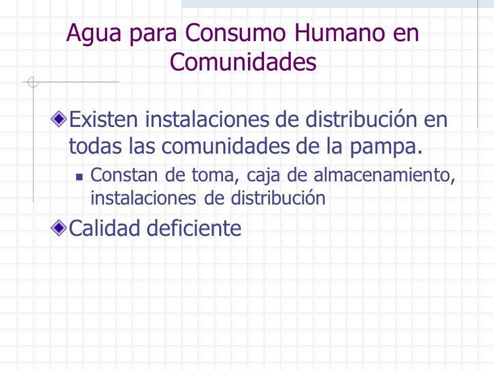 Agua para Consumo Humano en Comunidades