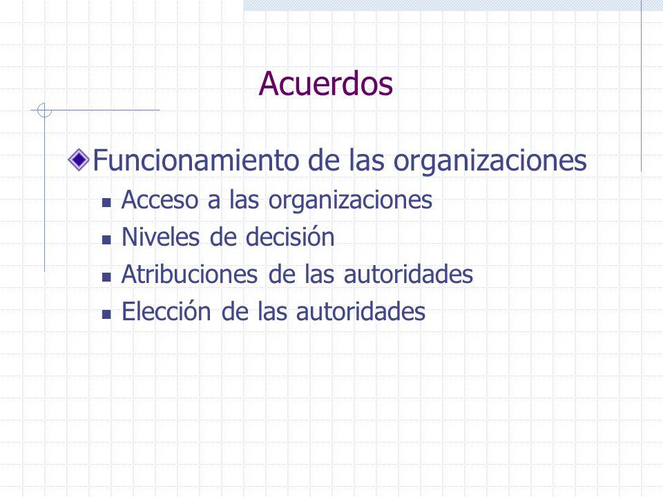 Acuerdos Funcionamiento de las organizaciones