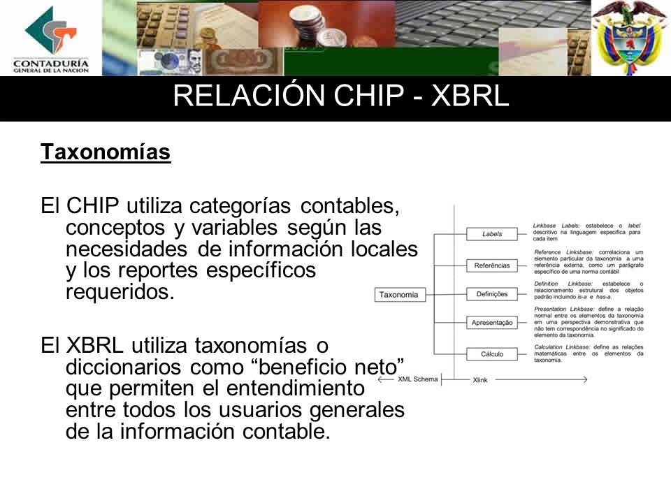 RELACIÓN CHIP - XBRL Taxonomías