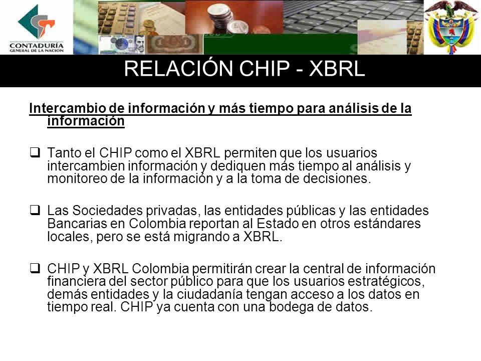 RELACIÓN CHIP - XBRLIntercambio de información y más tiempo para análisis de la información.