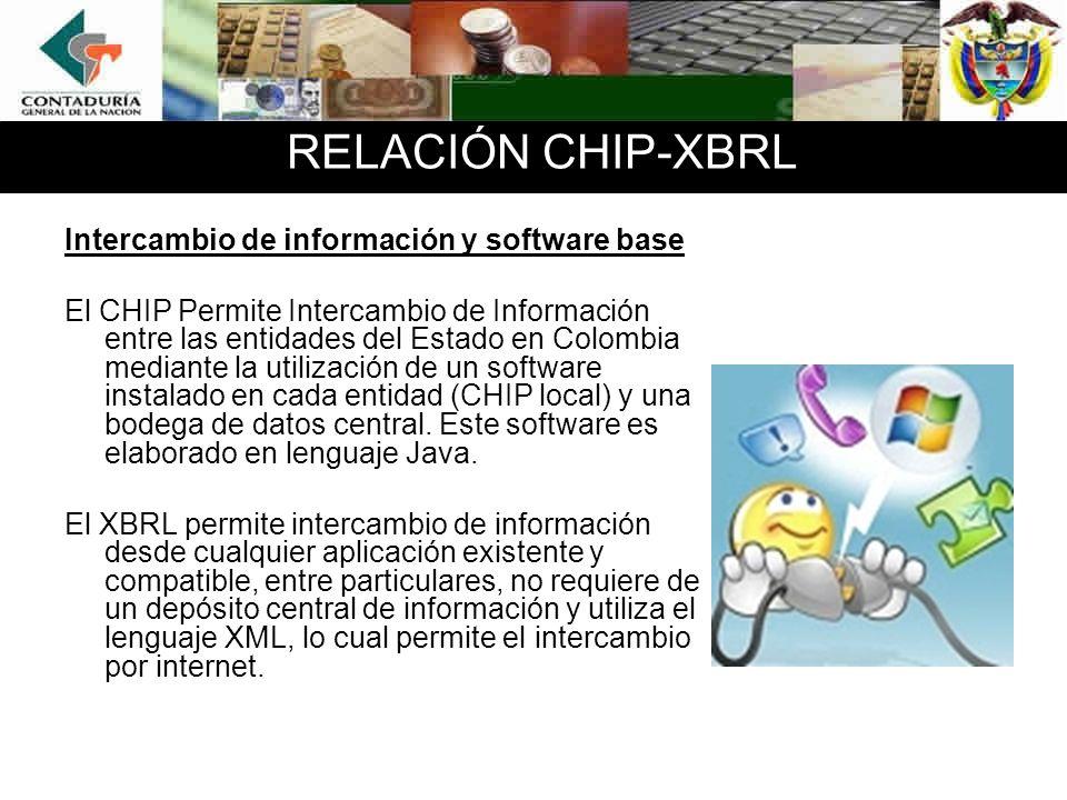 RELACIÓN CHIP-XBRL Intercambio de información y software base