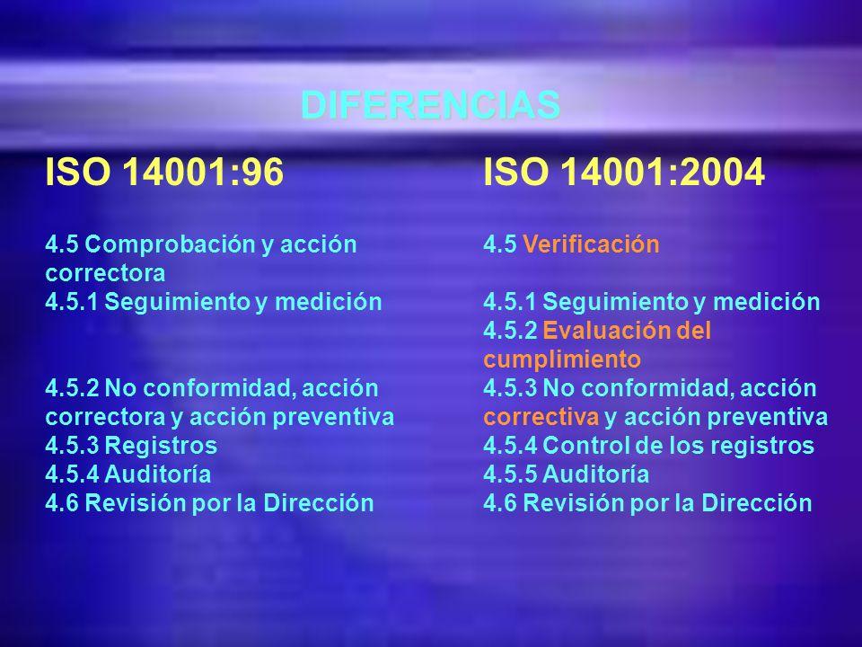 DIFERENCIAS ISO 14001:96. 4.5 Comprobación y acción correctora. 4.5.1 Seguimiento y medición.