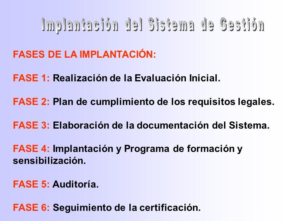 Implantación del Sistema de Gestión