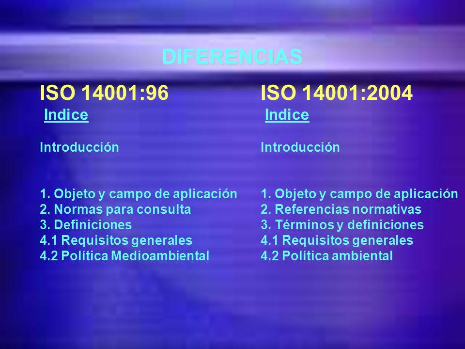 DIFERENCIAS ISO 14001:96 ISO 14001:2004 Indice Indice Introducción