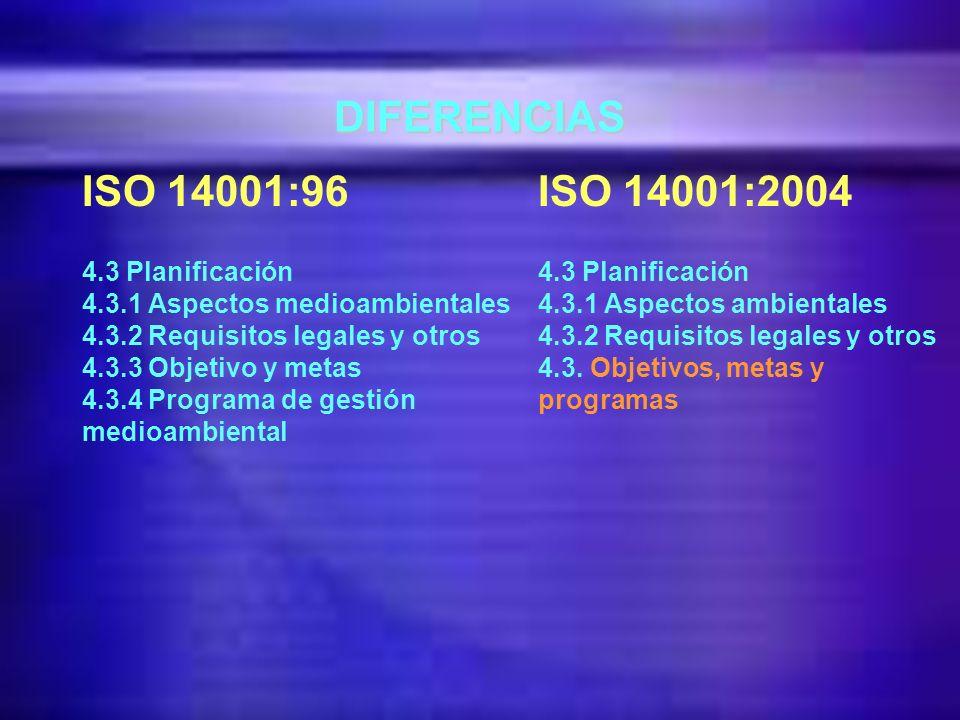 DIFERENCIAS ISO 14001:96 ISO 14001:2004 4.3 Planificación
