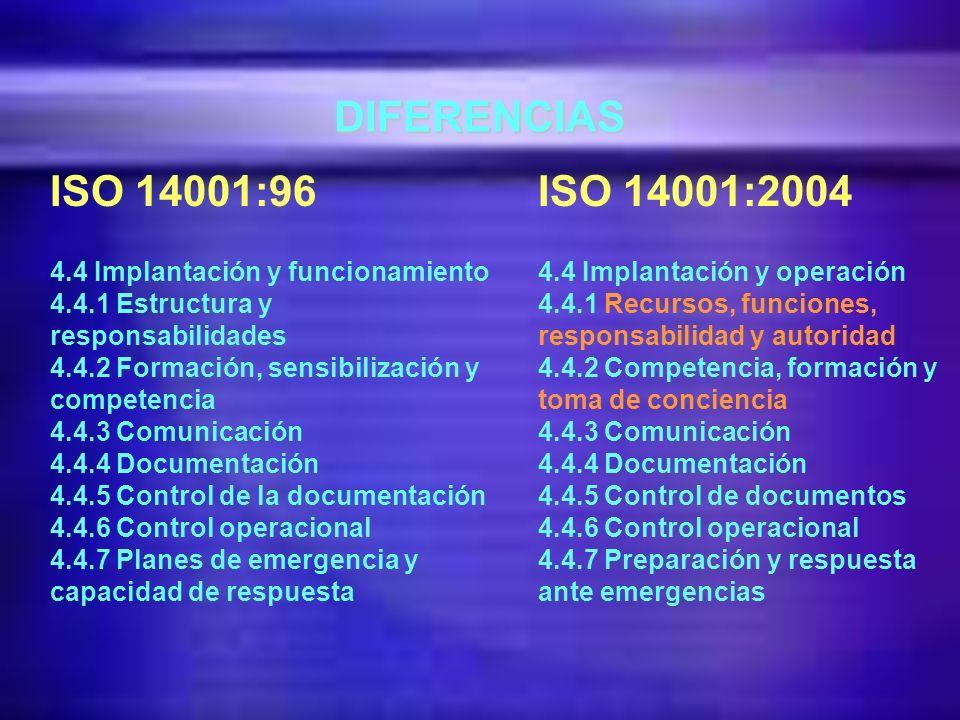 DIFERENCIAS ISO 14001:96. 4.4 Implantación y funcionamiento. 4.4.1 Estructura y responsabilidades.