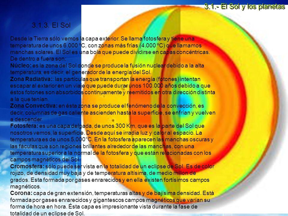 3.1.- El Sol y los planetas 3.1.3. El Sol