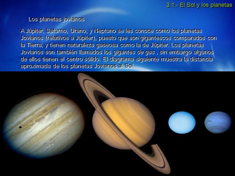 3.1.- El Sol y los planetas Los planetas jovianos.