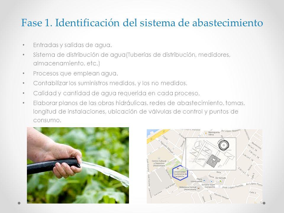 Fase 1. Identificación del sistema de abastecimiento