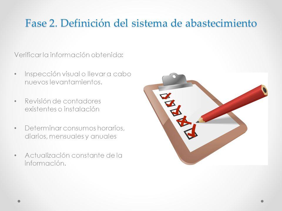 Fase 2. Definición del sistema de abastecimiento
