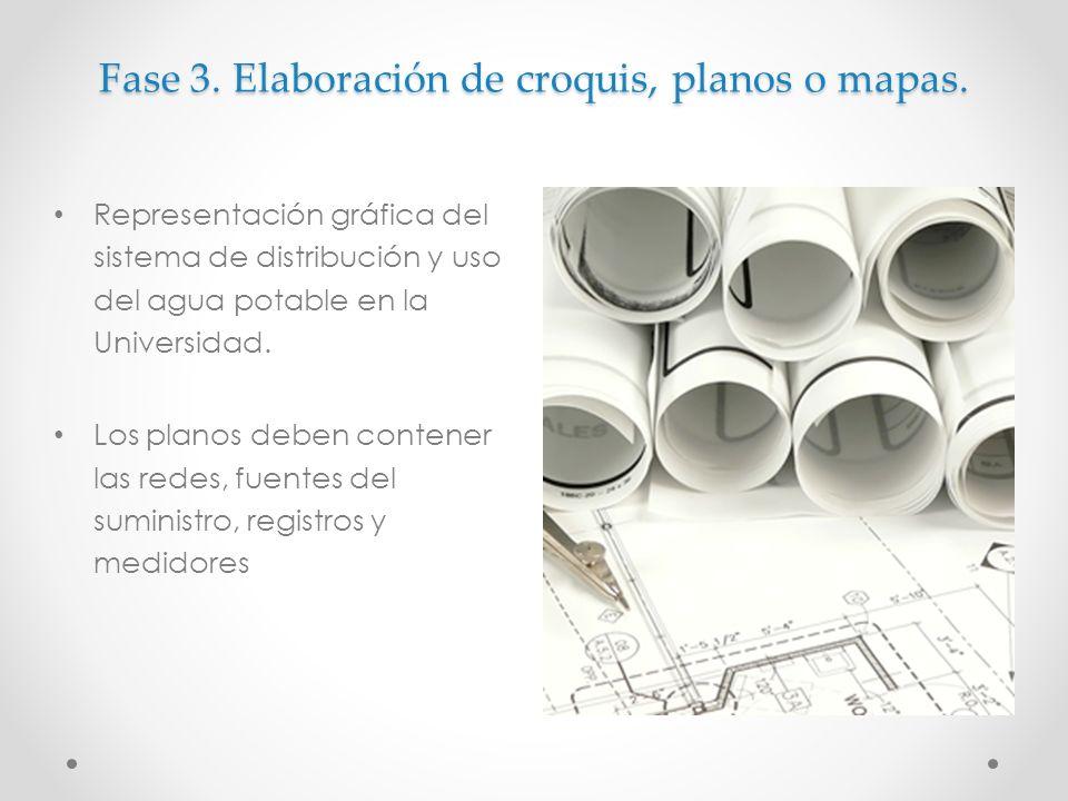 Fase 3. Elaboración de croquis, planos o mapas.