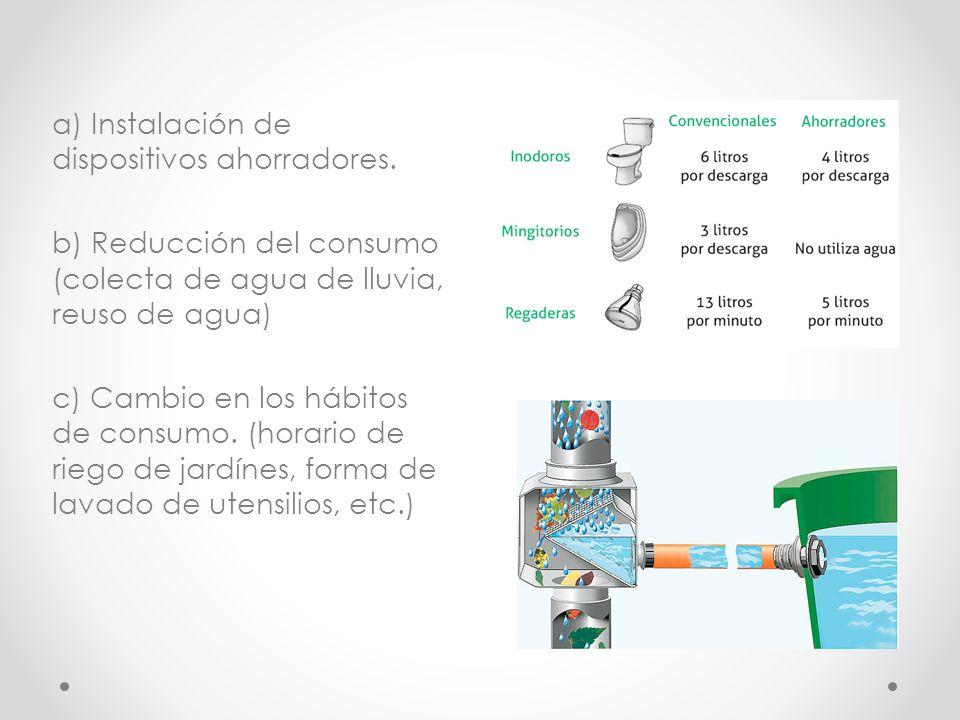 a) Instalación de dispositivos ahorradores.