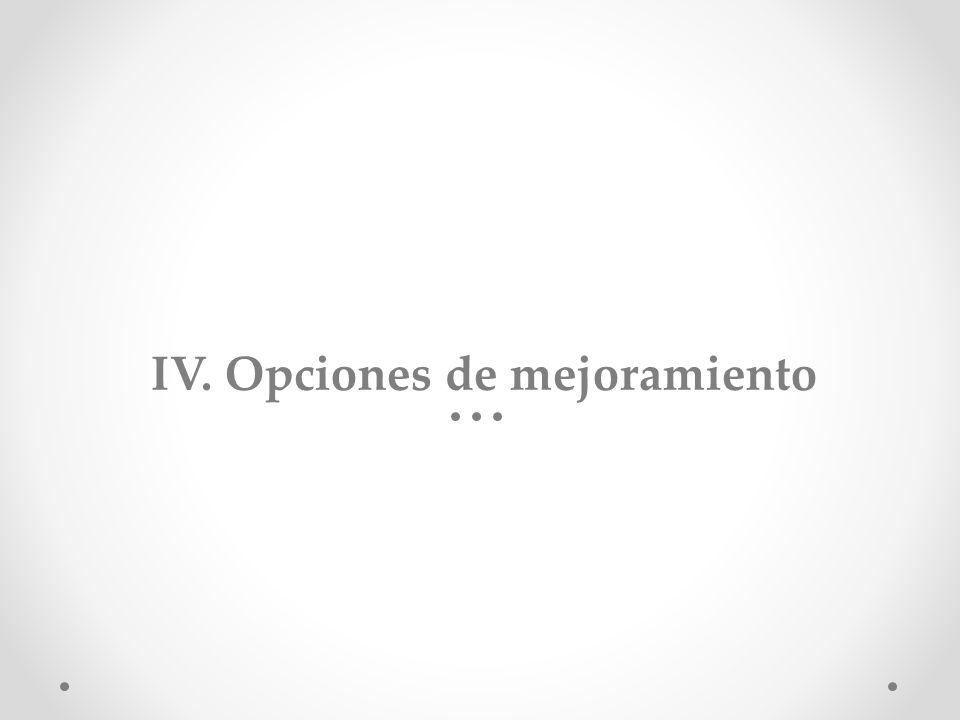 IV. Opciones de mejoramiento