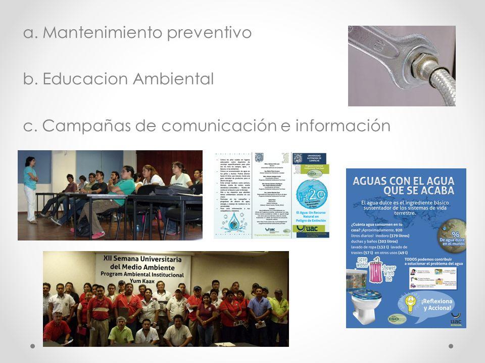 a. Mantenimiento preventivo
