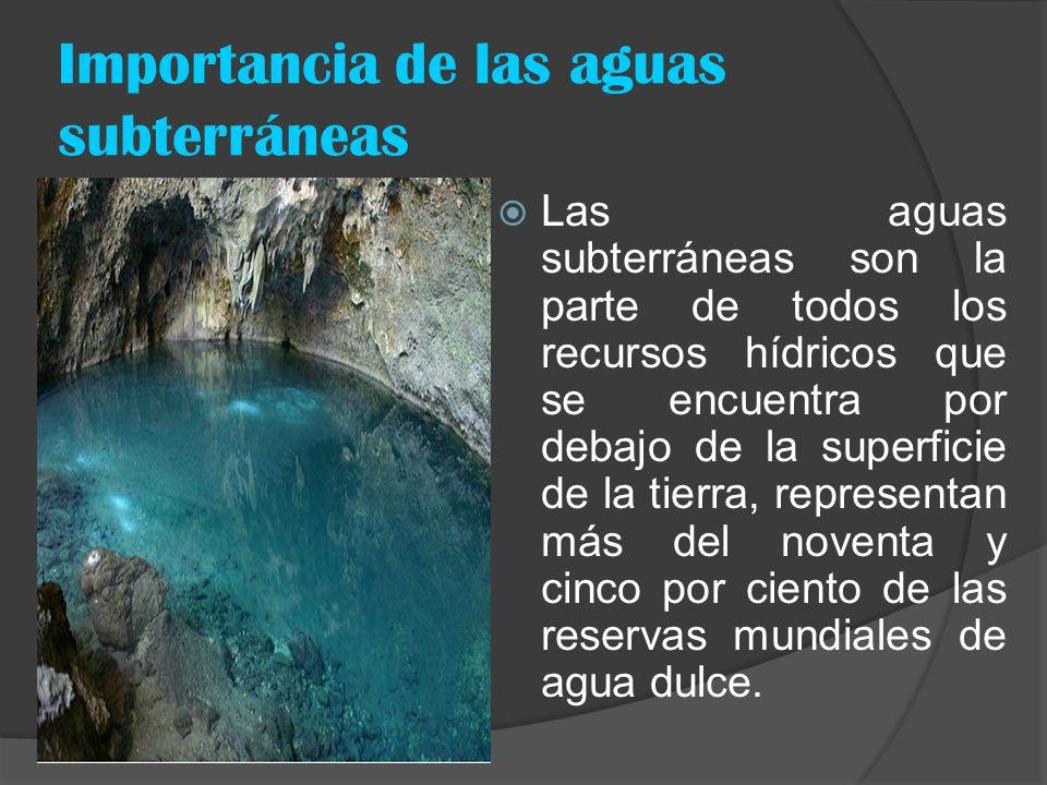 Importancia de las aguas subterráneas