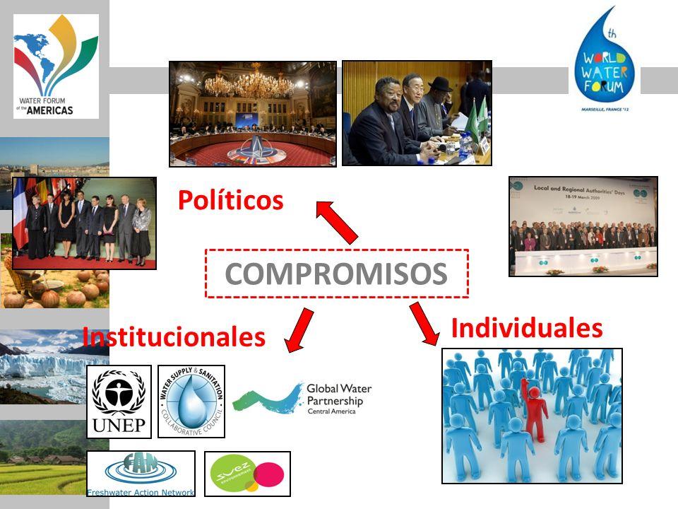 Políticos COMPROMISOS Individuales Institucionales