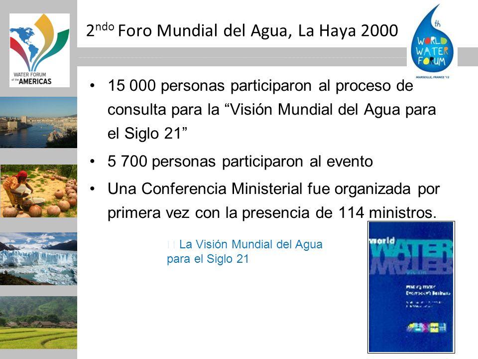 2ndo Foro Mundial del Agua, La Haya 2000
