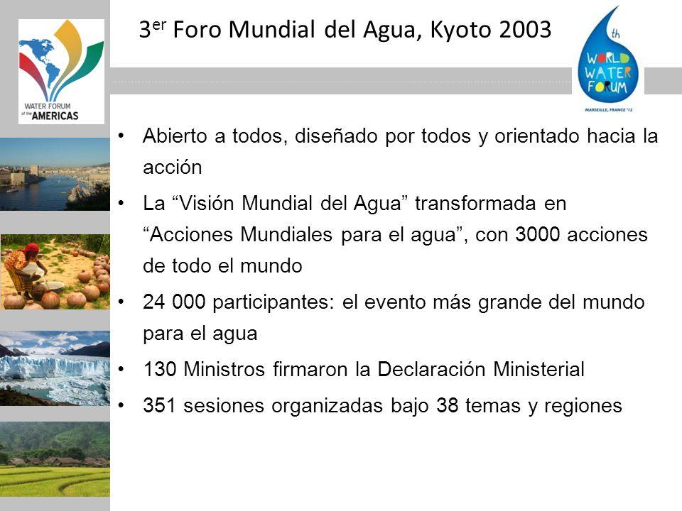 3er Foro Mundial del Agua, Kyoto 2003