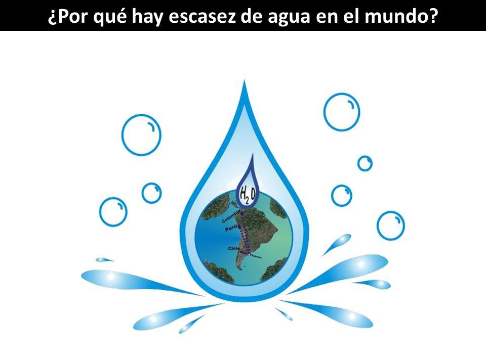 ¿Por qué hay escasez de agua en el mundo