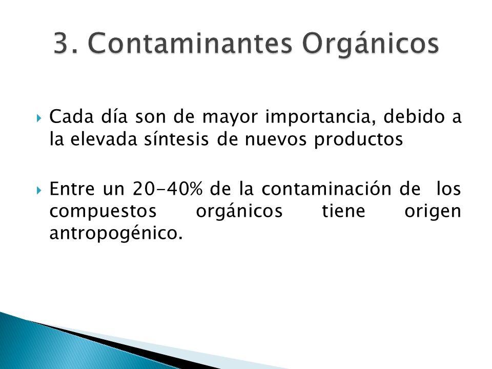 3. Contaminantes Orgánicos