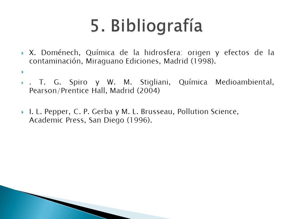5. Bibliografía X. Doménech, Química de la hidrosfera: origen y efectos de la contaminación, Miraguano Ediciones, Madrid (1998).