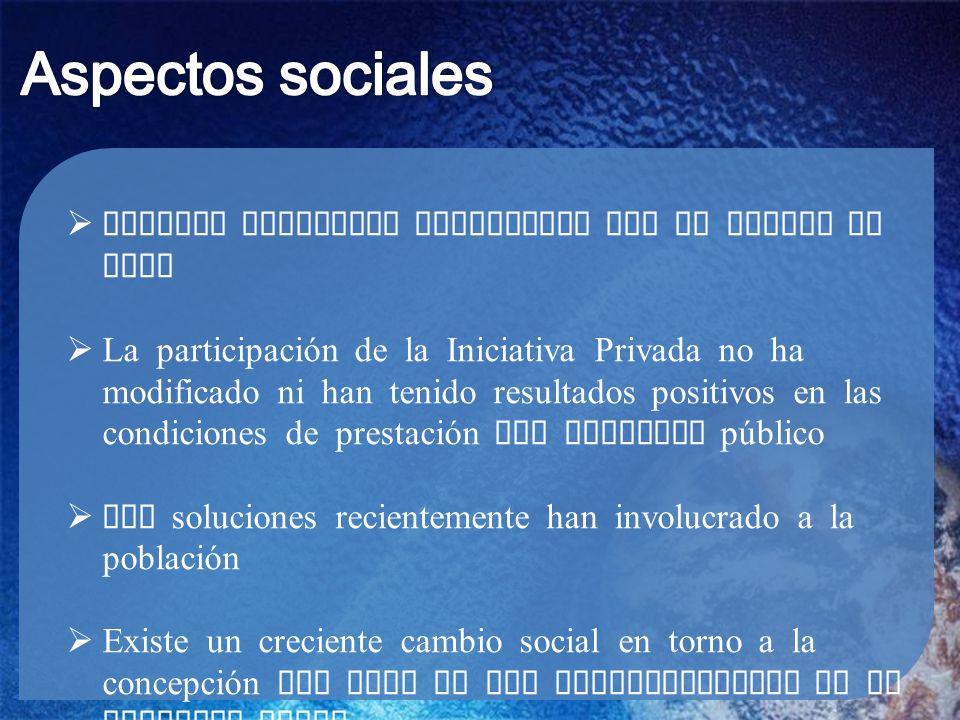Aspectos sociales Existen numerosos conflictos por el acceso al agua