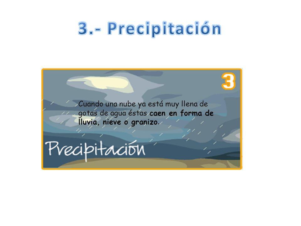 3.- Precipitación Cuando una nube ya está muy llena de gotas de agua éstas caen en forma de lluvia, nieve o granizo.