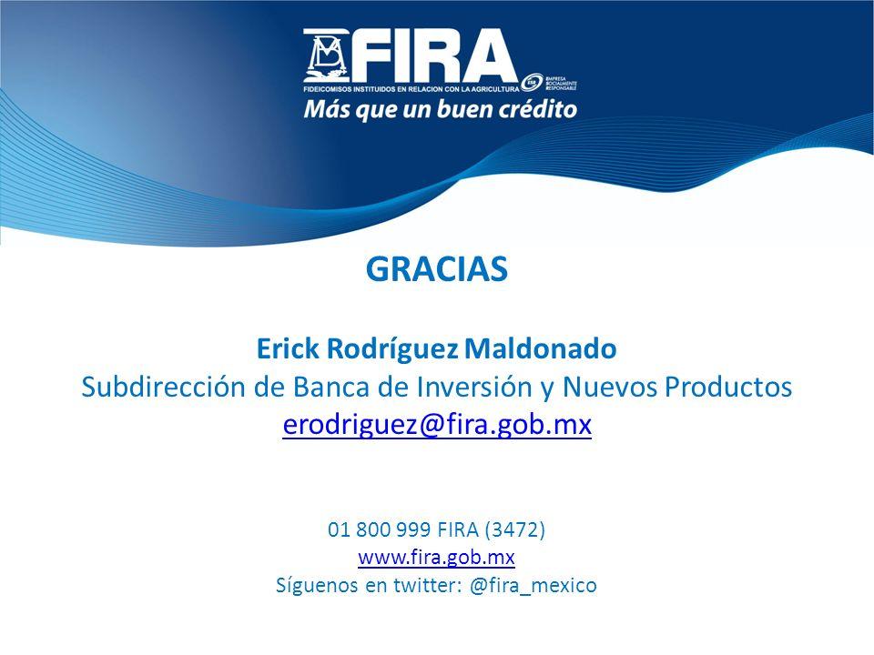 Erick Rodríguez Maldonado