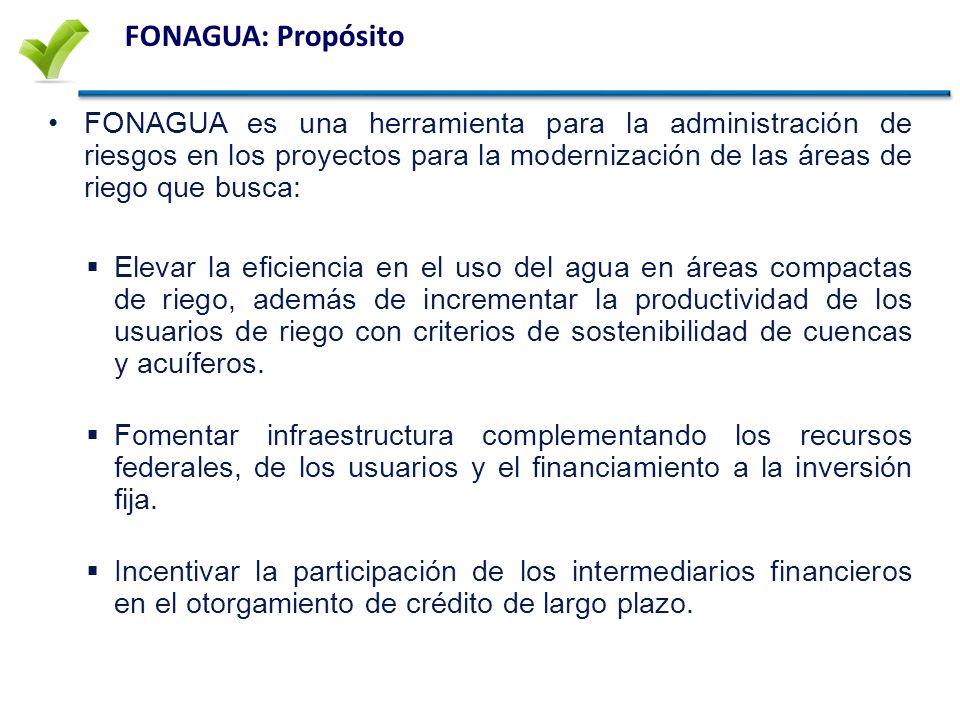 FONAGUA: Propósito