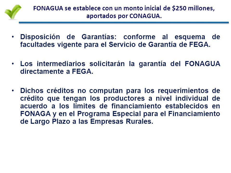 FONAGUA se establece con un monto inicial de $250 millones, aportados por CONAGUA.