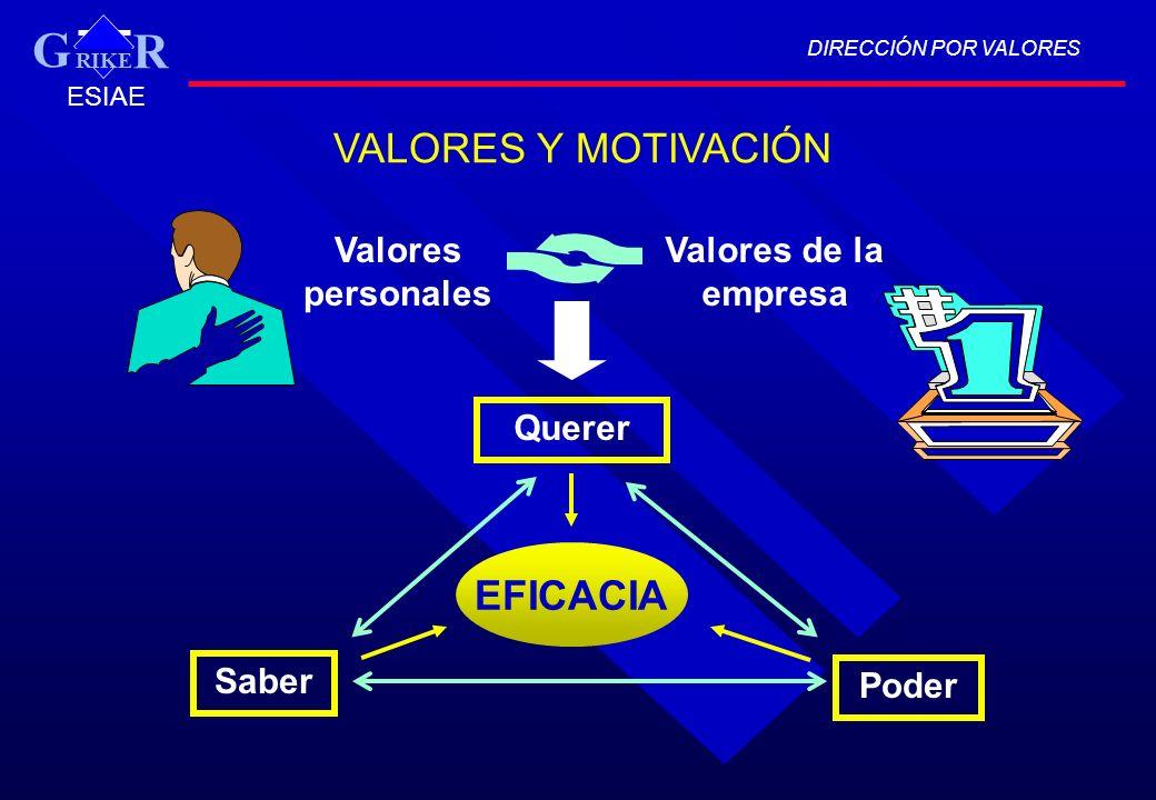 G VALORES Y MOTIVACIÓN EFICACIA Valores personales
