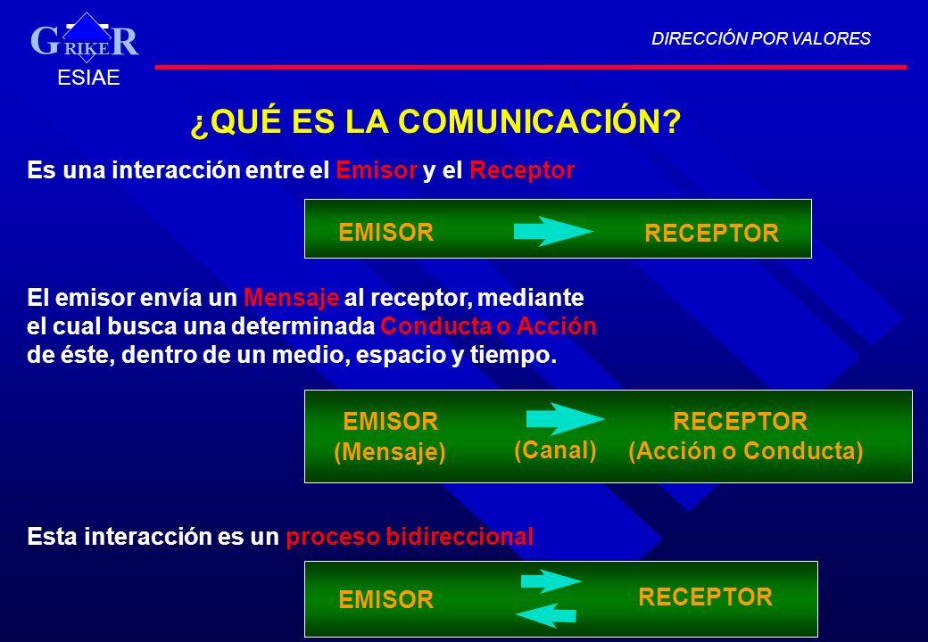 G ¿QUÉ ES LA COMUNICACIÓN