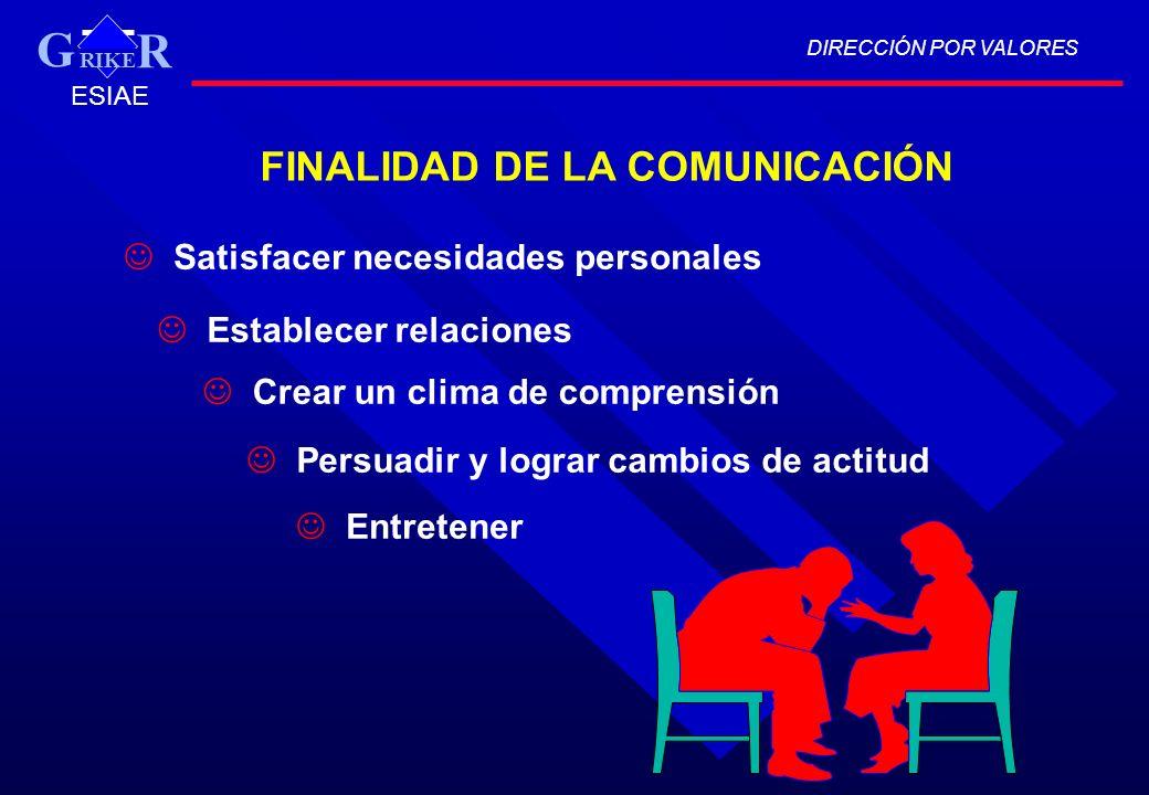 FINALIDAD DE LA COMUNICACIÓN