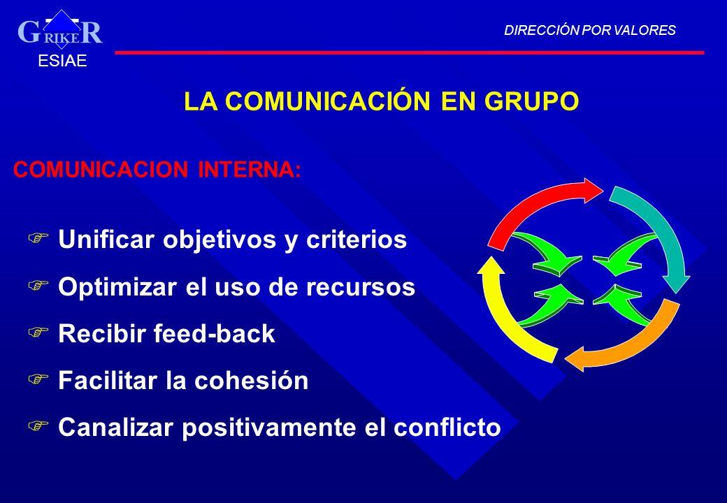 G LA COMUNICACIÓN EN GRUPO Unificar objetivos y criterios