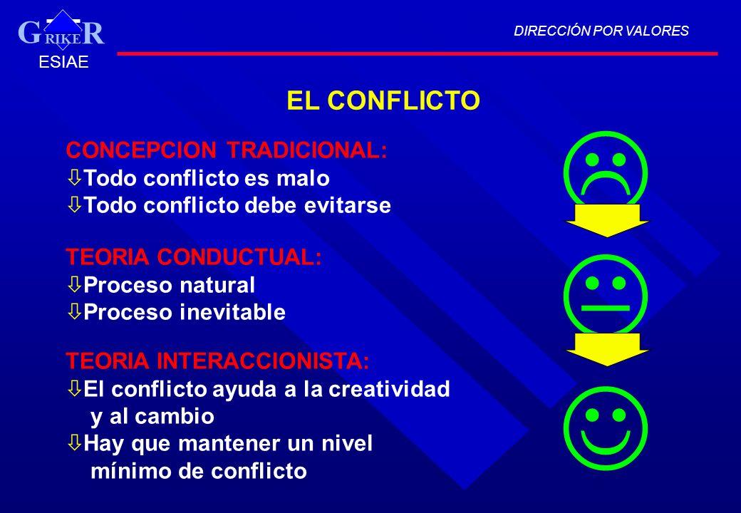 G EL CONFLICTO CONCEPCION TRADICIONAL: Todo conflicto es malo