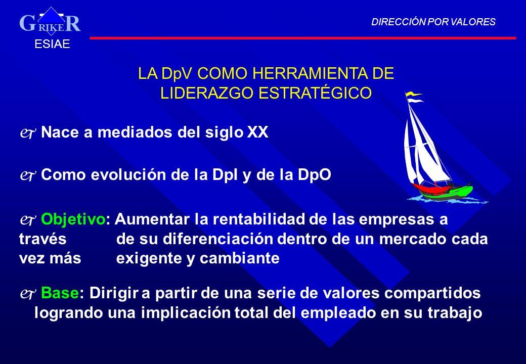 LA DpV COMO HERRAMIENTA DE LIDERAZGO ESTRATÉGICO