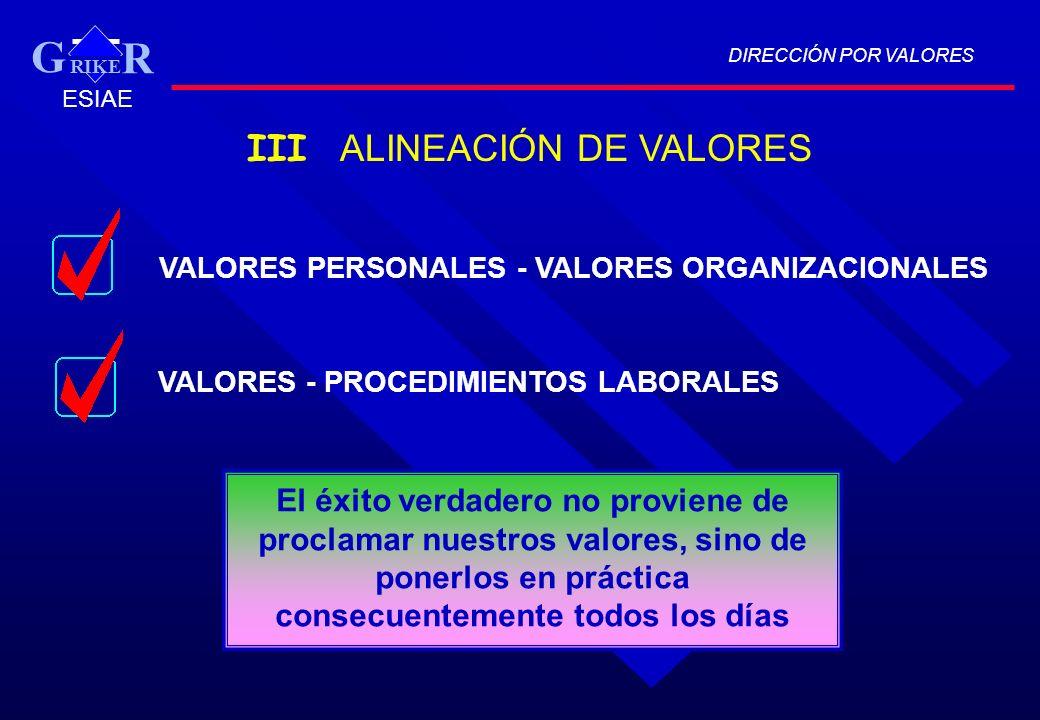 G III ALINEACIÓN DE VALORES