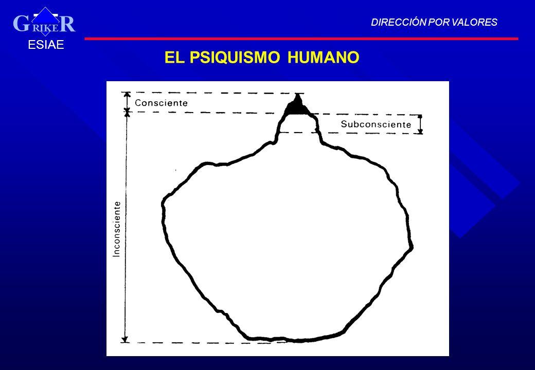 DIRECCIÓN POR VALORES RIKER G ESIAE EL PSIQUISMO HUMANO