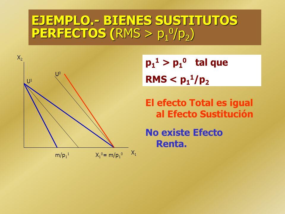 EJEMPLO.- BIENES SUSTITUTOS PERFECTOS (RMS > p10/p2)