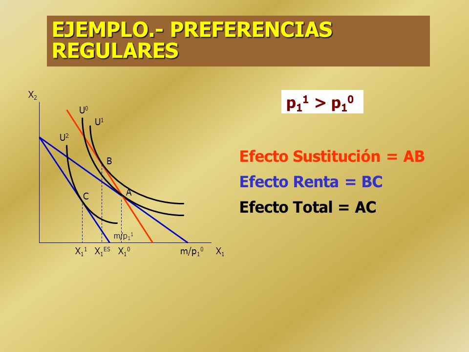 EJEMPLO.- PREFERENCIAS REGULARES