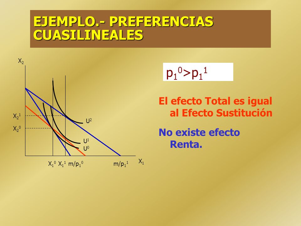 EJEMPLO.- PREFERENCIAS CUASILINEALES