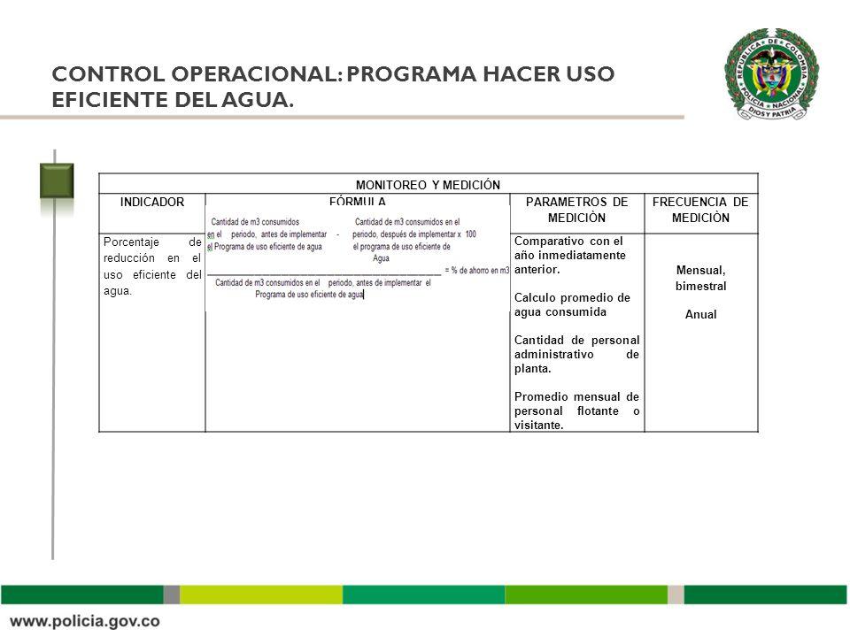 CONTROL OPERACIONAL: PROGRAMA HACER USO EFICIENTE DEL AGUA.