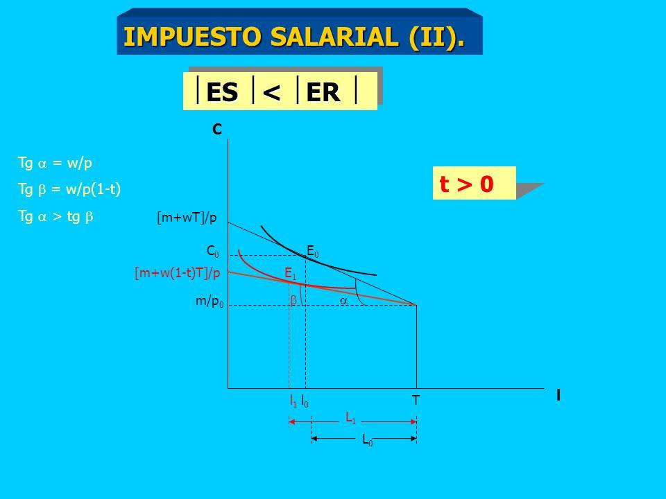 IMPUESTO SALARIAL (II).